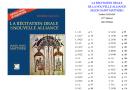 Perles et récitation des évangiles : les index
