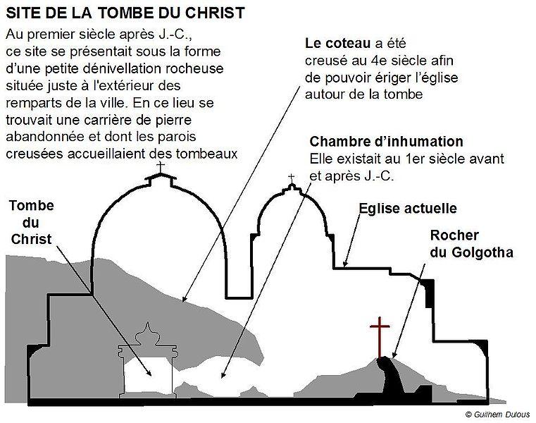 saint-sepulcre-et-tombeau