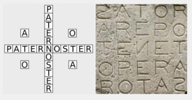 Le «carré SATOR»: énigme élucidée