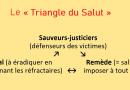 Le «Triangle du Salut» , clé pour aujourd'hui ?