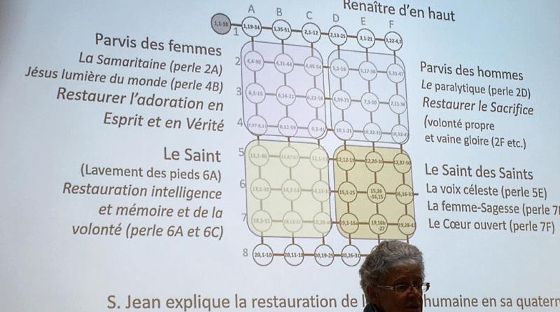 Session 2021 : <EM>Jean, l'évangile en filet</EM> – Fr.Breynaert